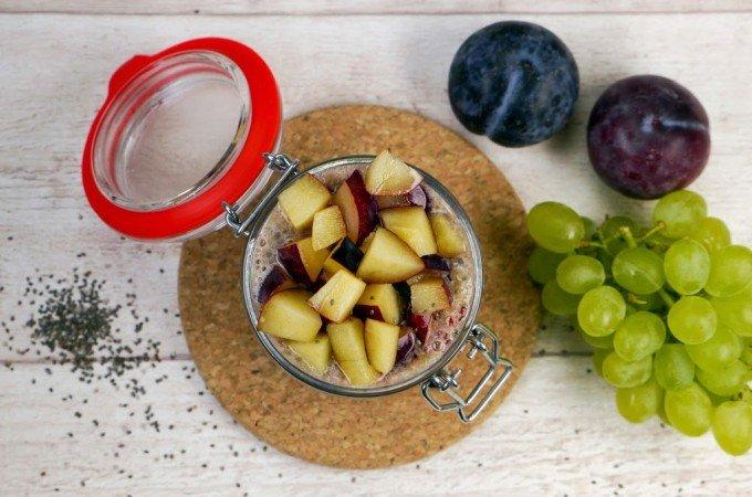 Rezept-Kategorien - Gaumenfreundin - Foodblog aus Köln mit ...