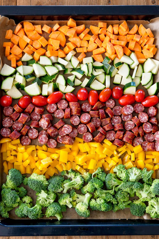 Ein-Blech-Rezept mit Würstchen, Süßkartoffel, Paprika, Zucchini und Tomaten