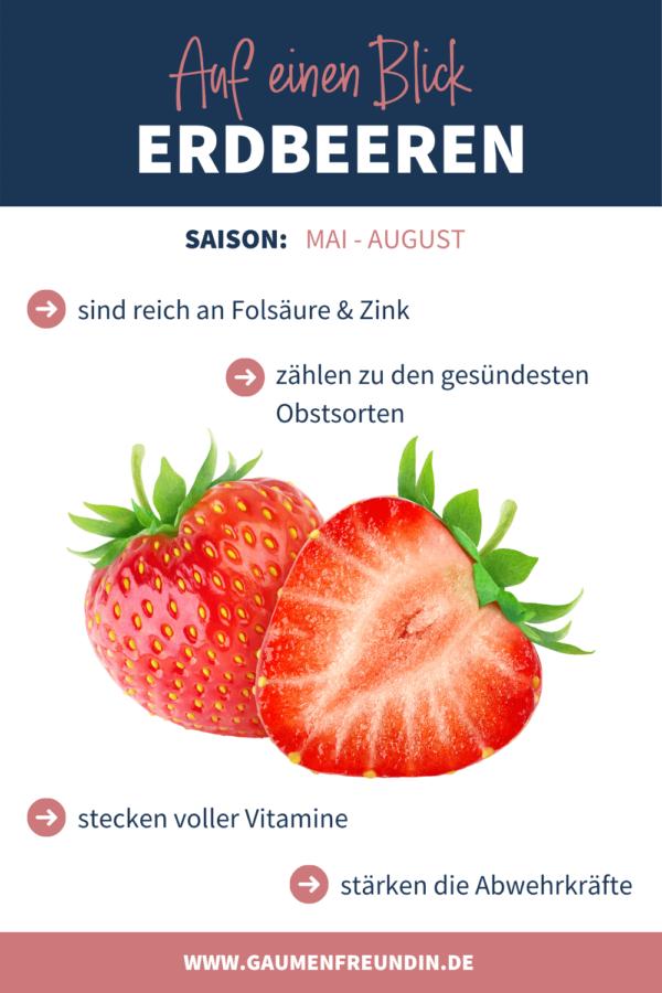 Erdbeeren Infografik - Warum Erdbeeren so gesund sind