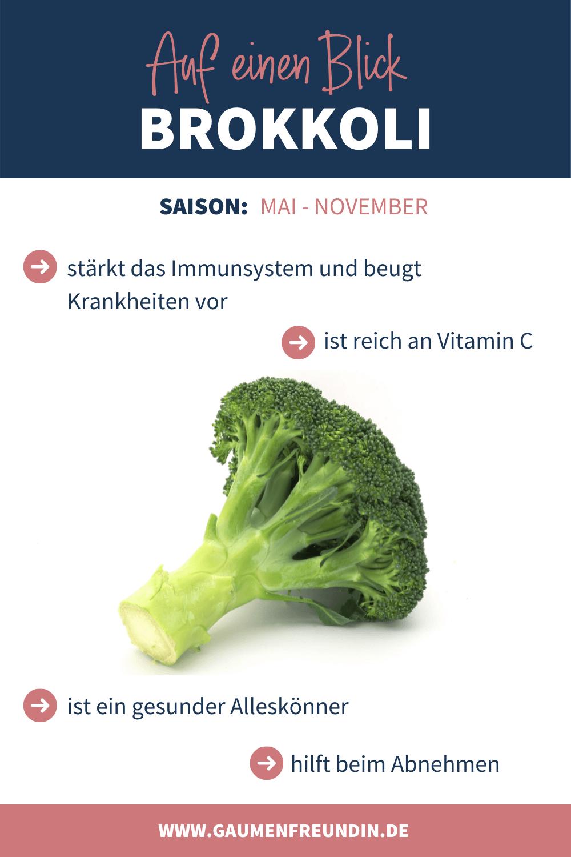 Brokkoli Infografik mit Infos zu der Wirkung von Brokkoli auf das Immunsystem