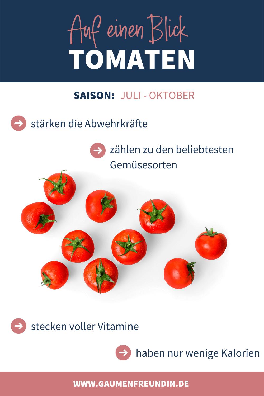 Tomaten Infografik mit Infos zur Saison und den Nährwerten